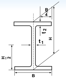 เหล็ก H beam, H Beam diagram